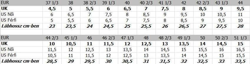 3ccdeac422 Brandwebshop - Mérettáblázatok