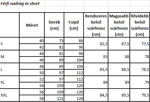 78b7df1849 Brandwebshop - Mérettáblázatok