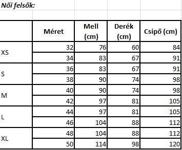 Brandwebshop Mérettáblázatok